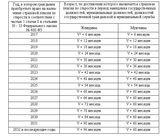 Реестр медицинских книжек города Ликино Дулево