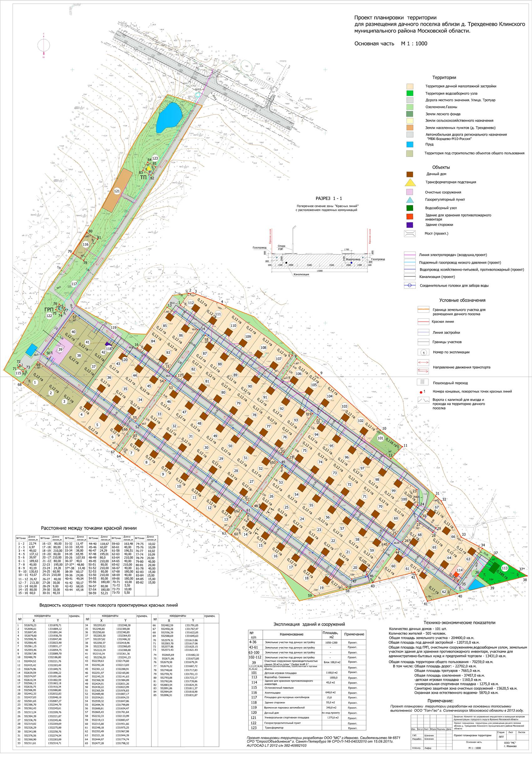 Проект планировки территории для